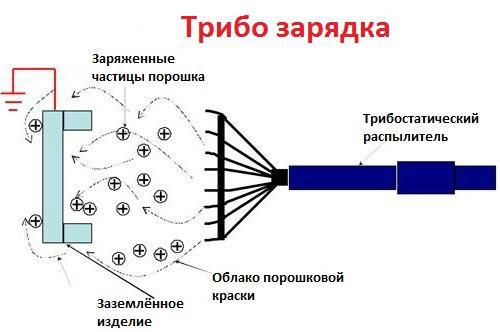 инструкция маляр должностная дереву по
